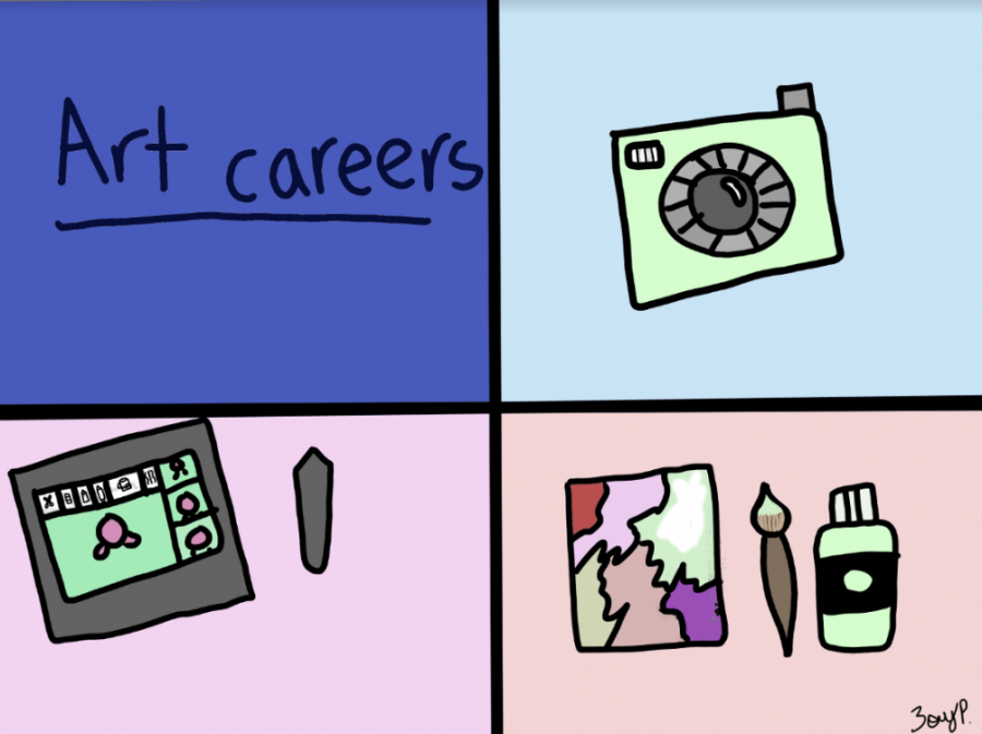Art+Careers
